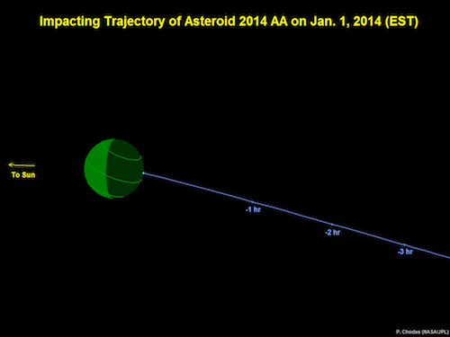 Graphic showing he nighttime impact of asteroid 2014 AA